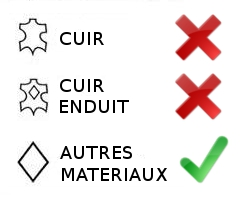 Icones textiles